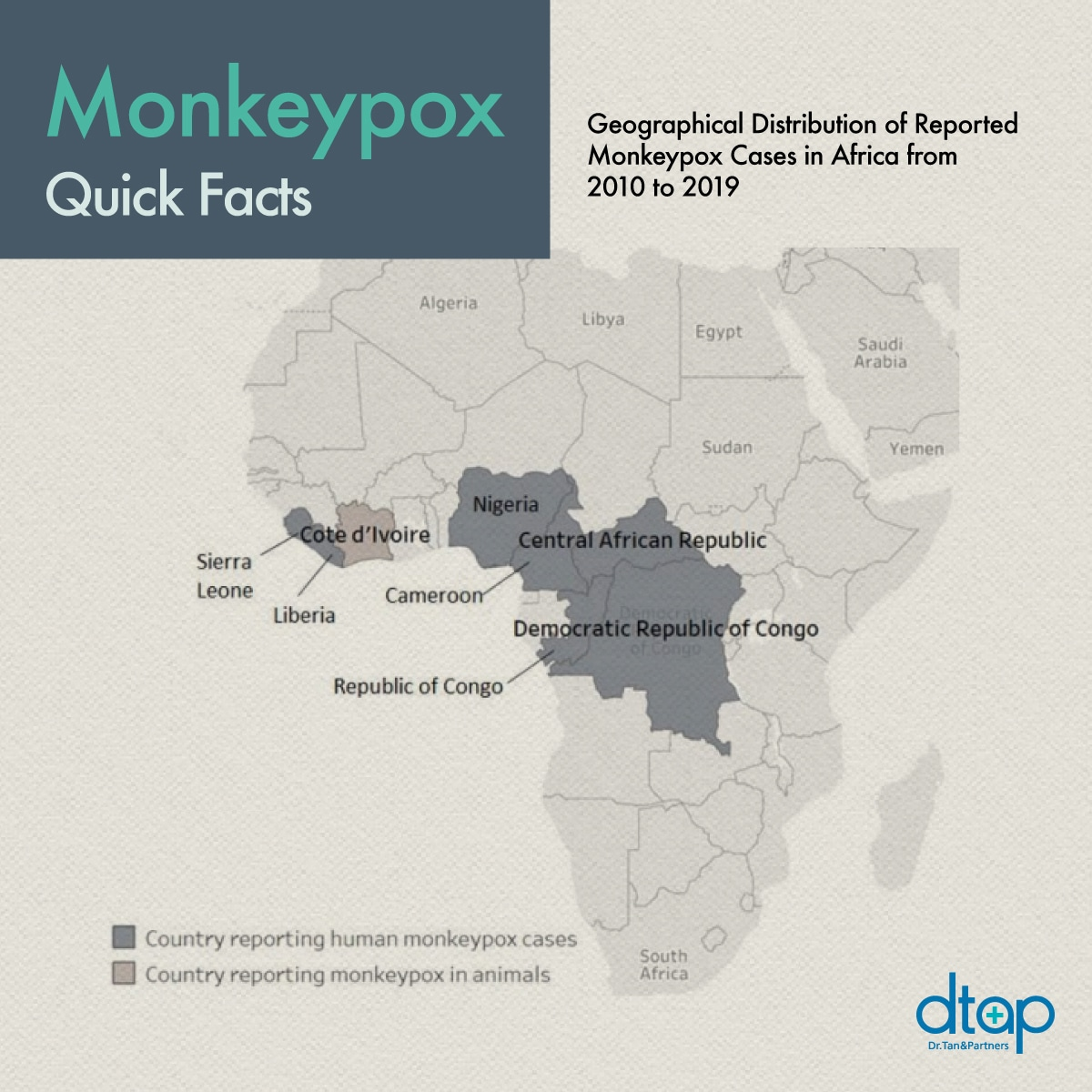 Monkeypox cases in Africa